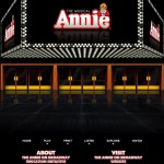 ANNIE: ItÕs the Hard-Knock Life, From Script to Stage