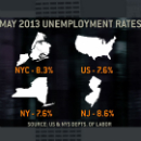 mefo-321-njtoday-unemployment-thumb