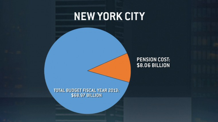 The State of Public Pensions in New York and New Jersey
